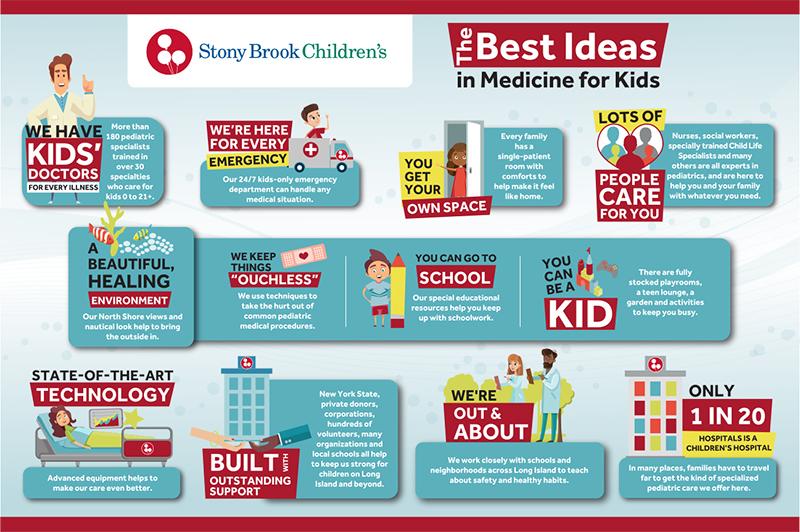 Infografía de las mejores ideas en medicina infantil