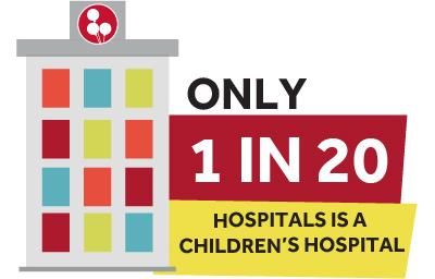 Imagen de solo 1 de cada 20 hospitales de niños